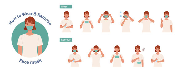 How to wear and remove a mask correct. Women presenting the correct method of wearing a mask,To reduce the spread of germs, viruses and bacteria. Vector illustration in a flat style Fotobehang