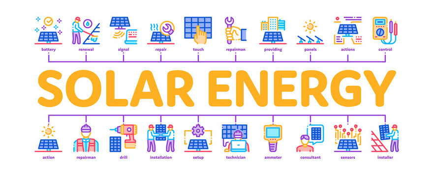 Solar Energy Technicians Minimal Infographic Web Banner Vector. Solar Energy Battery And Panel, Alternative Power Technology, Installation And Repair Illustrations