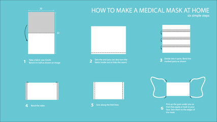 A brief guide on how to create protective medical masks at home from improvised materials and fabric. Shown with clear illustrations and a brief description of the action and sizes. Vector image Wall mural