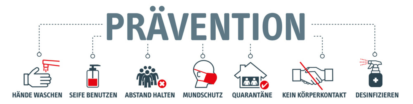 Prävention - Hygiene und Virusprävention - icons, Symbole und deutsche Schlüsselwörter