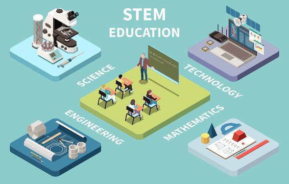 STEM Education Isometric Concept