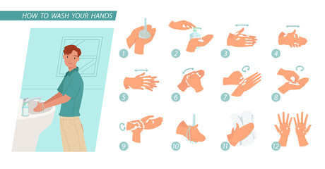 Young man washing hands. Infographic steps how washing hands properly. prevention against virus and infection. Hygiene concept.  Vector illustration in a flat style Wall mural