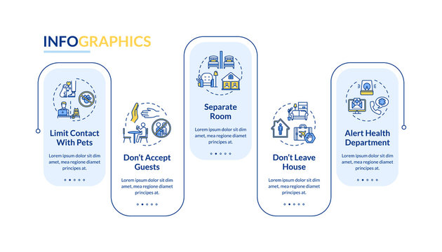 Self-isolation tips vector infographic template. Staying home, contacts limit presentation design elements. Data visualization with 5 steps. Process timeline chart. Workflow layout with linear icons