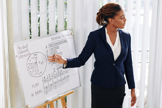 Confident successful business lady pointing at circle digram with products group division on whiteboard