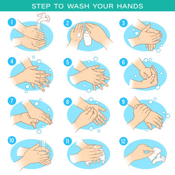 Steps to wash your hands. Hand sketch show steps on how to wash your hands properly for good health and prevent corona virus infection. Vector illustration