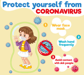 Photo sur Aluminium Jeunes enfants Coronavirus poster design with girl wearing mask