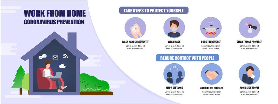 Modern infographic with work from home to prevent Coronavirus concept