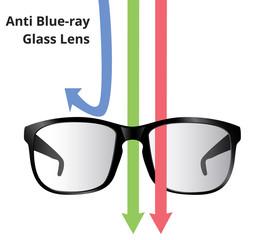 Anti Blue ray light, Glass, filter lens