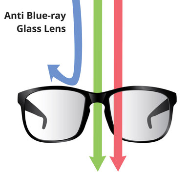Anti Blue ray light, Glass, filter lens
