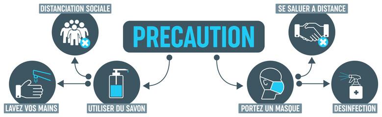 precautions et gestes barrières coronavirus - schema explication bleu - illustration vectorielle Fotomurales