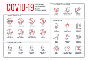 Routes of transmission, Signs and symptoms, Prevention, prohibited actions Coronavirus line icons isolated on white. Perfect outline symbols Covid 19 banner. design elements with editable Stroke line