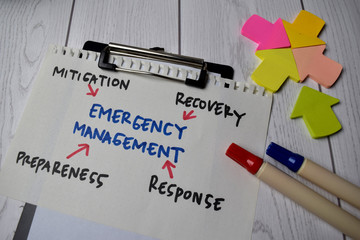 Emergency Management write on a book with keywords isolated on Office Desk