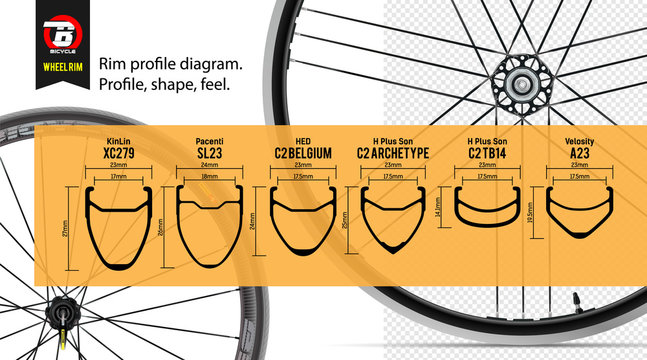 Wide rims (with a braking surface). Rim profile diagram. Profile, shape, feel. Comparing Alloy Wheel Rim Widths and Profiles.Bicycle wheel realistic vector. Disc Allroad.