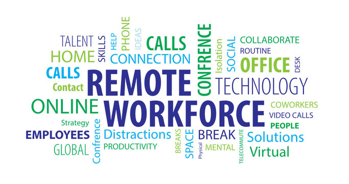 Remote Workforce Word Cloud on a White Background