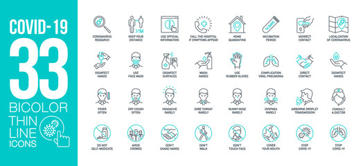 Prevention and symptoms Coronavirus Covid 19 line icons set isolated on white. Perfect outline health medicine symbols pandemic banner. Quality design elements virus treatment with editable Stroke Fotobehang