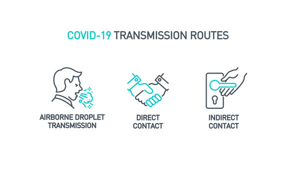 Routes of transmission Coronavirus Covid 19 single icon isolated on white. Perfect outline symbol direct, inirect contact, airborne droplet pandemic banner. Quality design element with editable Stroke