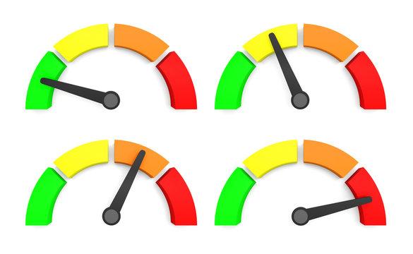 speedometer indicator performance measurement