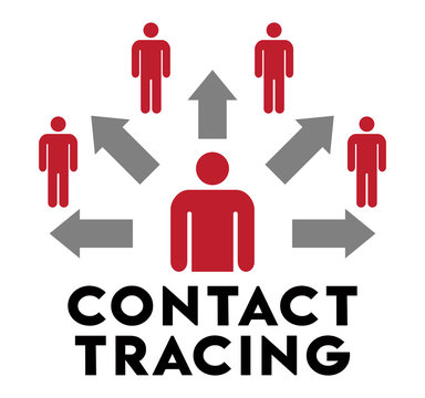Contact Tracing Infographic   Image to Increase Awareness of Social Contact   Health Education Graphic   Coronavirus Tracking   Healthcare Info