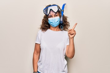 Middle age woman wearing coronavirus protection mask and diving gogles glasses as canceled vacation smiling happy pointing with hand and finger to the side Wall mural