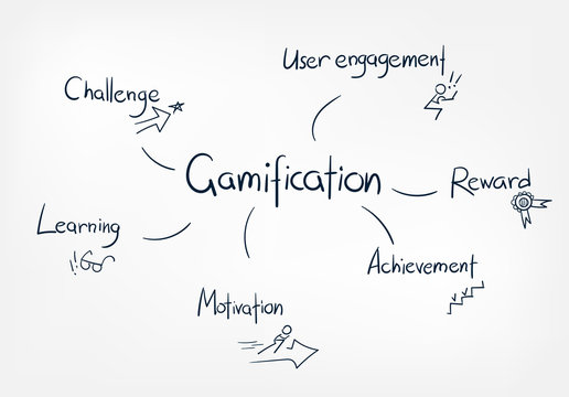 gamification doodle vector hand drawn word lettering simple concept
