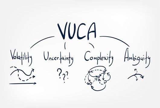 vuca vector sketch doodle illustration concept cloud words