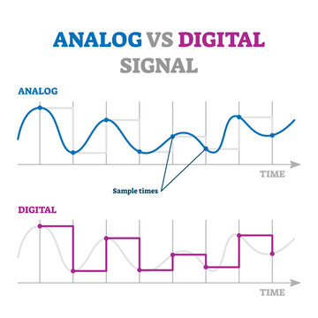 Analog vs digital signal vector illustration. Educational explanation scheme