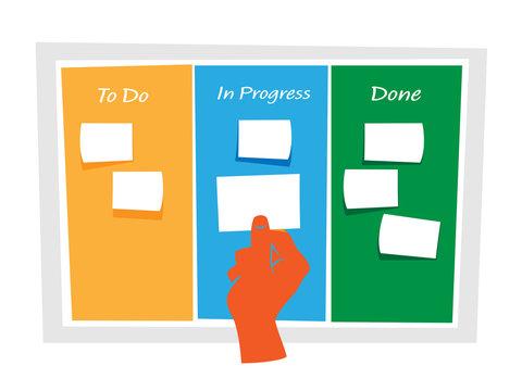 La lavagna per gestione progetti. Metodo Agile