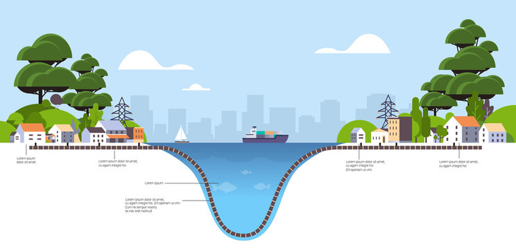 schematic cross section underwater subsea optic fibre cable connection information transfer technology urban landscape internet telecommunications infographic horizontal vector illustration