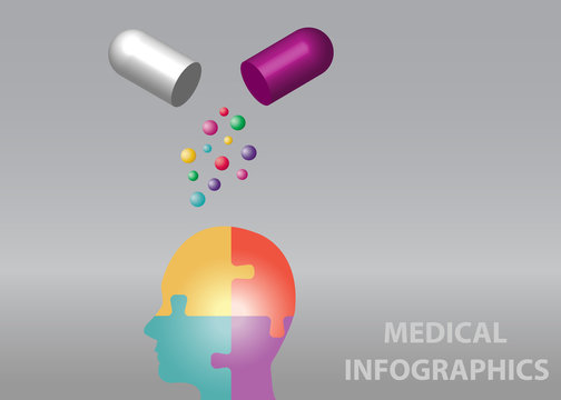 Medical infographics showing medicinal substances fall from a broken capsule to a silhouette of a puzzle head divided into four colored quadrants.