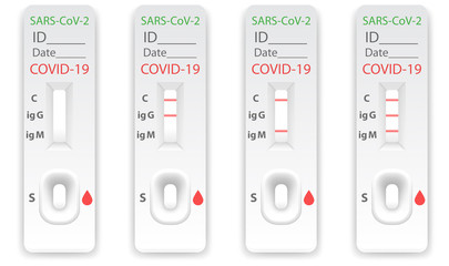Set of rapid test for antibodies to coronavirus with different results Ig M and Ig G result. Presence or absence of Covid 19 virus and infectious disease Sars 2019-nCoV.