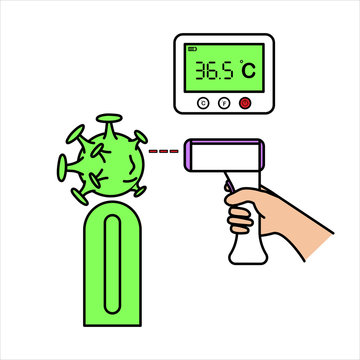 People infected with the corona virus (Covid-19) check the temperature using an infrared thermometer, which shows the measurement results at 36.5 degrees Celsius.