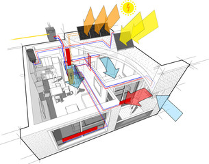 Apartment diagram with radiator heating and gas water boiler and photovoltaic and solar panels and air conditioning