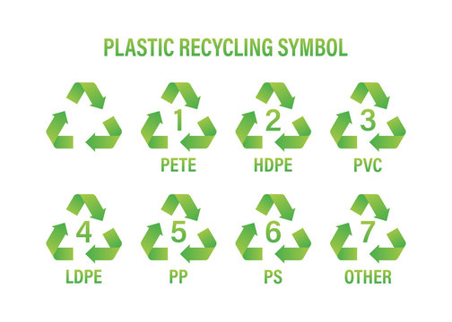 Recycle icon symbol vector. Plastic recycling, great design for any purposes. Recycle recycling symbol. Vector stock illustration.