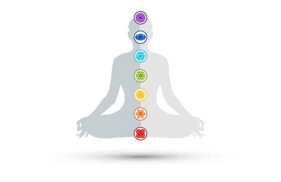 sette, 7, chakra meditazione, nomi