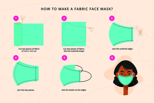 How to make a fabric face cloth mask easy step by step to prevent the virus sewing pattern