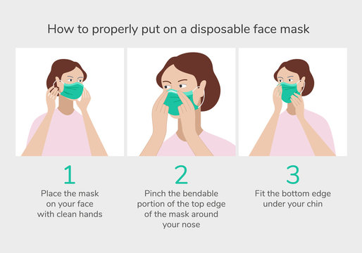 Simple face mask instruction showing step by step guide how to properly put on a disposable mask.