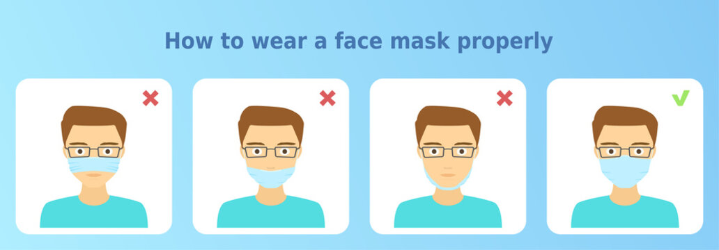 Vector illustration 'How to wear a face mask properly'. 4 icons set. Man demonstrates correct way and common mistakes of wearing a face mask. Colorful instruction for health posters, banners.