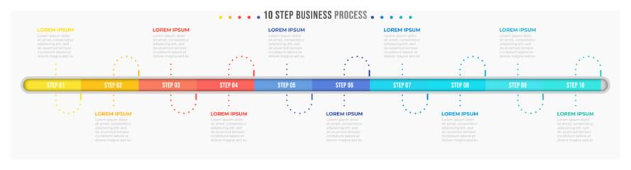 Timeline infographic template. Progress bar design with 10 number options or steps. Vector illustration. Fotomurales