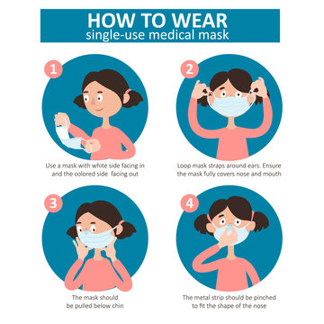 The girl correctly puts on a facial medical mask. Instruction How to wear single-use medical mask. Hand-drawn cartoon flat infographic.