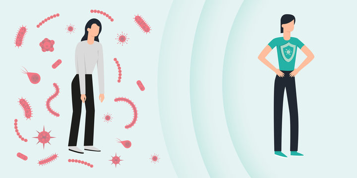 Immune system vector. Health bacteria virus protection. Medical prevention human germ. Healthy woman reflect bacteria attack with shield. Boost Immunity booster medicine concept illustration. Covid.