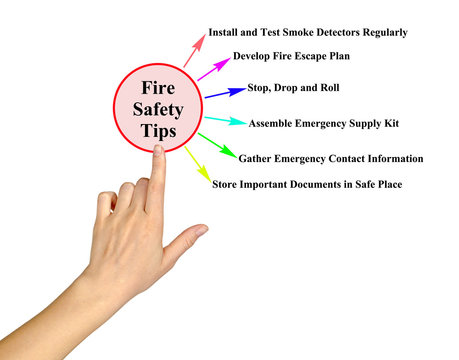Six Tips for Fire Safety .