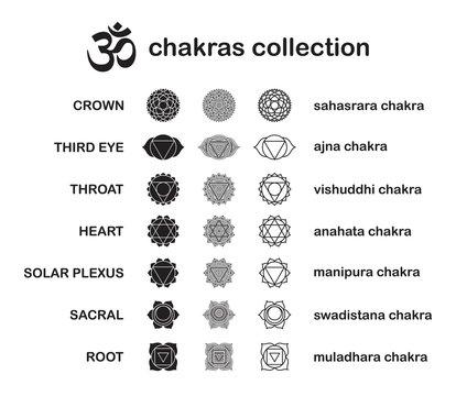 Chakra pictograms. Set of chakras used in Hinduism, Buddhism and Ayurveda. Elements for your design. Vector illustrations of Sahasrara, Ajna, Vissudha, Anahata, Manipura, Svadhisthana, Muladhara