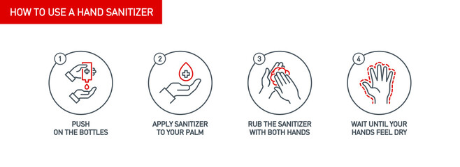 Infographic illustration of How to use hand sanitizer properly. instructions using dispenser bottle antiseptic for hand disinfection: press click on bottle, apply sanitizer on palm, rub hands, wait Wall mural