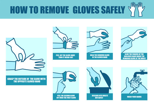 Vector infographic step by step instructions of how to remove disposable gloves safely