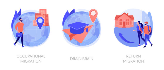 Students and employees emigration metaphors. Occupational and educational migration, drain brain, refugees forced return. Population mobility abstract concept vector illustration set.
