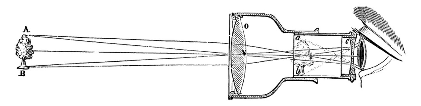 Galilean Telescope, vintage illustration.
