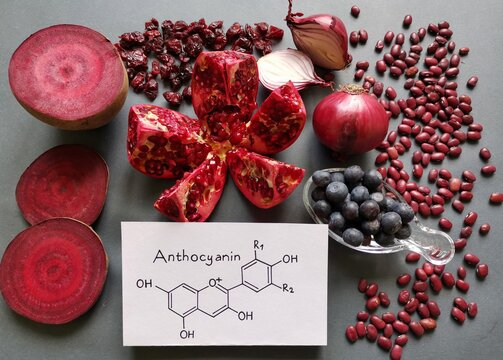 Healthy food rich in anthocyanins with general structural chemical formula of anthocyanins. Foods containing anthocyanins and antioxidants: beetroot, blueberry, cranberry, red onion, pomegranate, bean