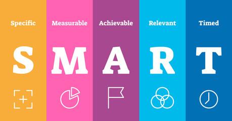Smart acronym explanation vector illustration. Efficient project management.