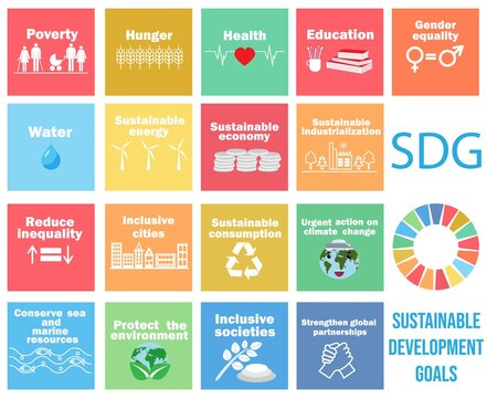 Sustainable Development Goals - the United Nations. SDG. SDG icons Save the world concept. Corporate social responsibility. Colorful icons. UI UX design element.