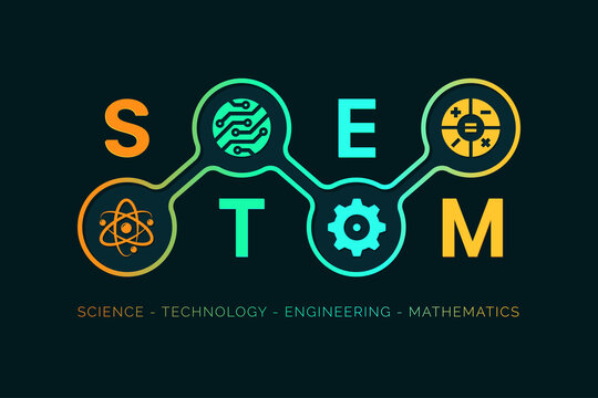 STEM - science, technology, engineering and mathematics infographic